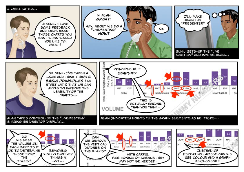 Data Visualization Storyboard 03