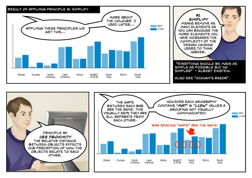 Data Visualization Storyboard 04