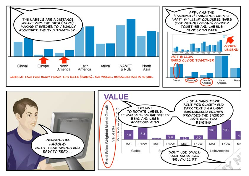 Data Visualization Storyboard 05