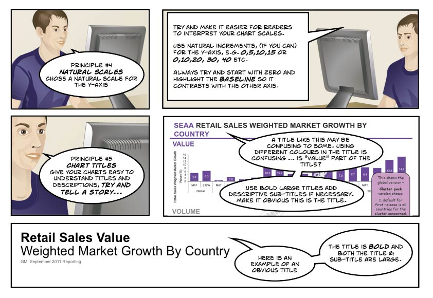 Data Visualization Storyboard 06
