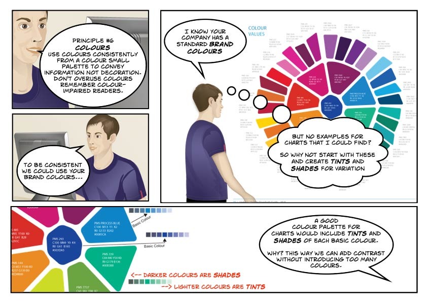 Data Visualization Storyboard 07