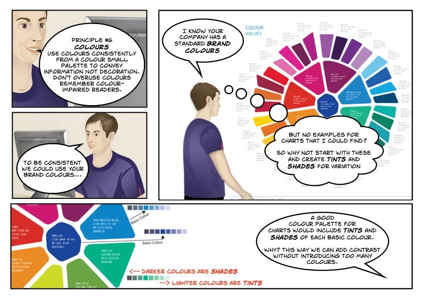 Data Visualization Storyboard 07