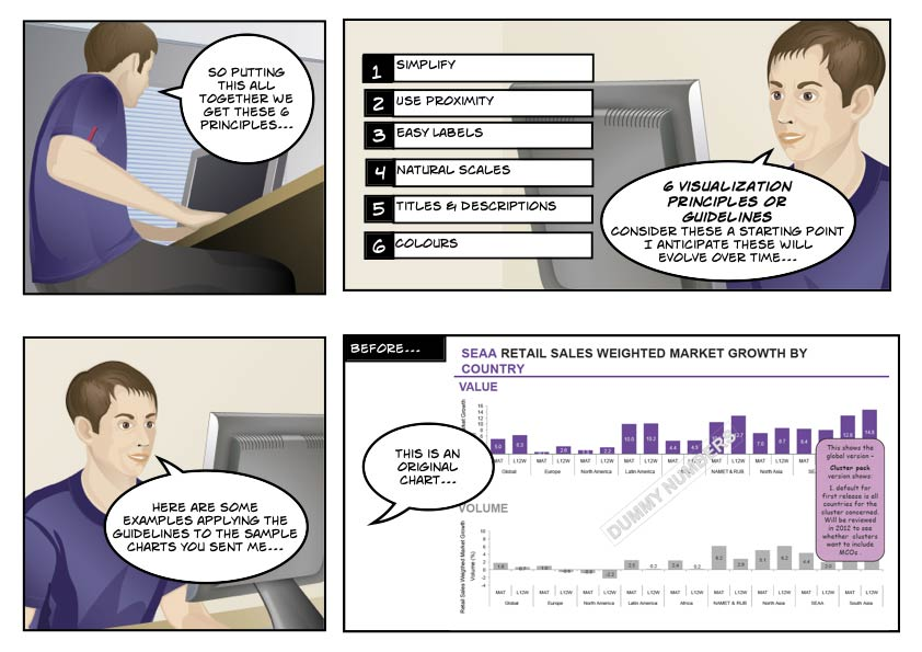 Data Visualization Storyboard 08