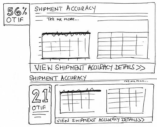 SupplierNet Concept Sketch 1