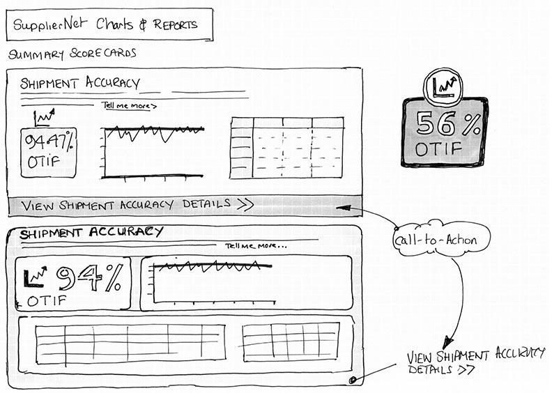 SupplierNet Concept Sketch 2