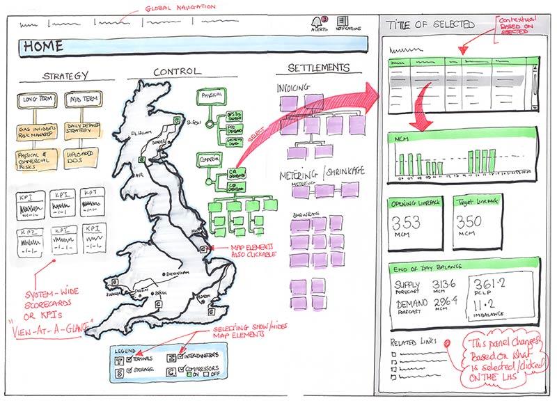 sketch-home-page-ideas