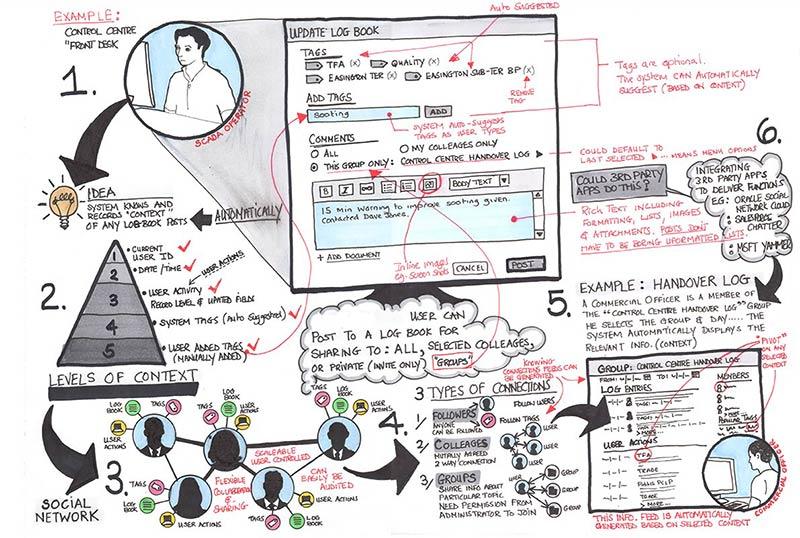 sketch-logging-ideas-v2