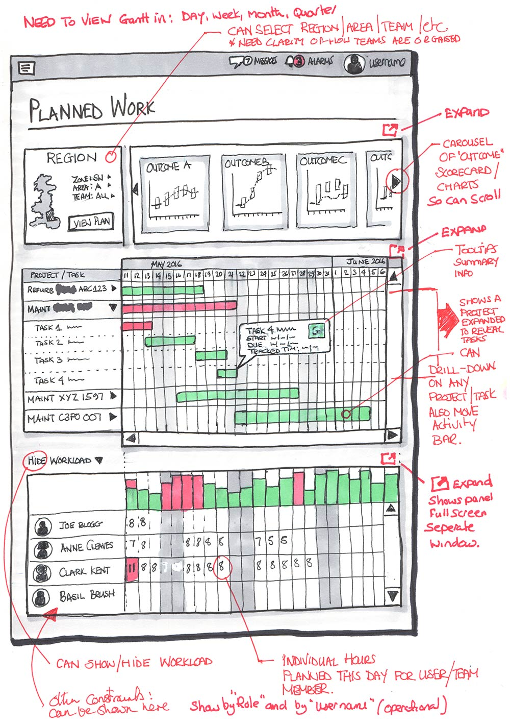 sketch-wireframe-gantt-v2