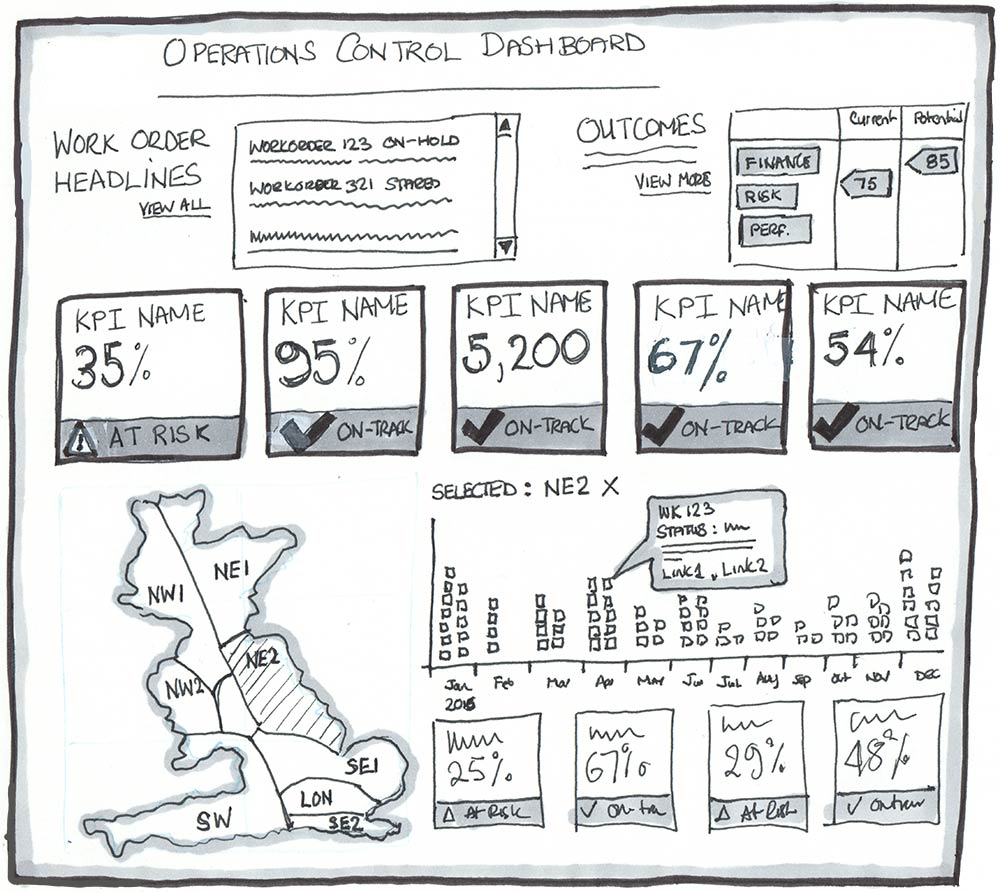 sketch-wireframe-ops-dashboard