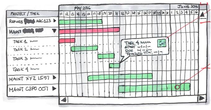 Visual Thinking for Wireframes