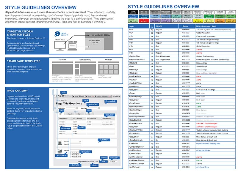 styleguide-overview-poster-2pages