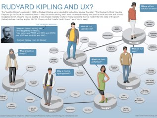 Rudyard Kipling and UX?